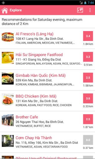 Eateries - Good Food in Hanoi