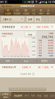 Screenshot of T 미래에셋증권 – 주식증권 시세조회는 티스탁