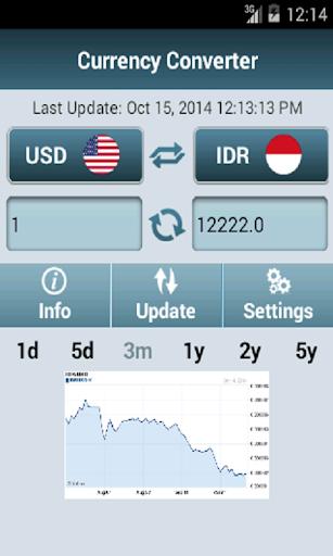 【免費財經App】Kurs Mata Uang-APP點子