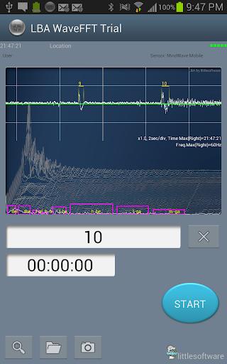 脳波測定とFFT解析トライアル版