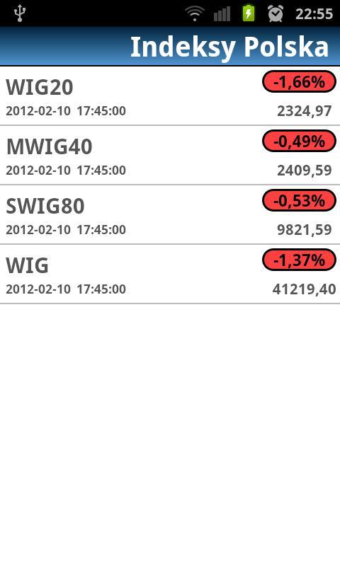 Notowania Giełdowe GPW +Widget- screenshot