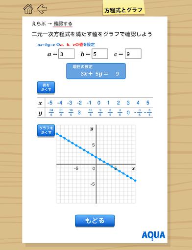図形と関数 さわってうごく数学「AQUAアクア」