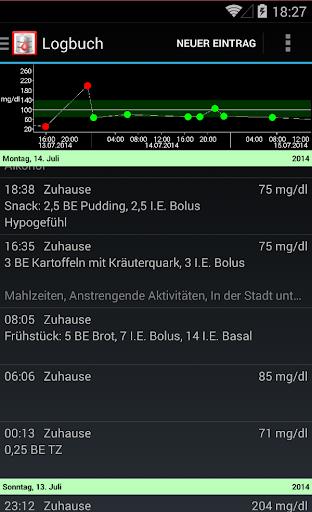 Sugar DB - Diabetes-Tagebuch