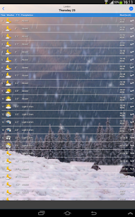 Download the Weather For PC Windows and Mac apk screenshot 6