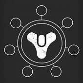 Destiny Community Hub PRO Key