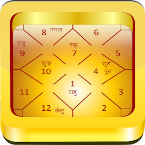 Astrology & Horoscope Pro APK