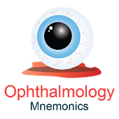 Ophthalmology Mnemonics