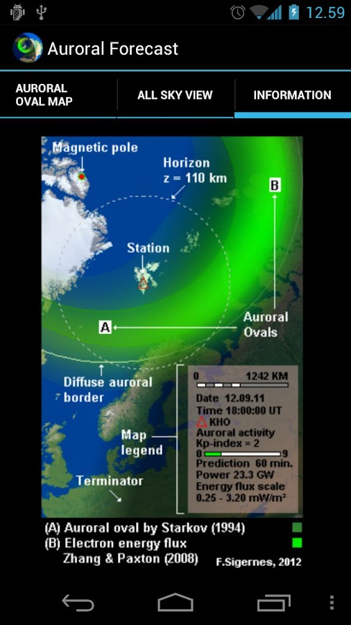 Auroral Forecast - screenshot