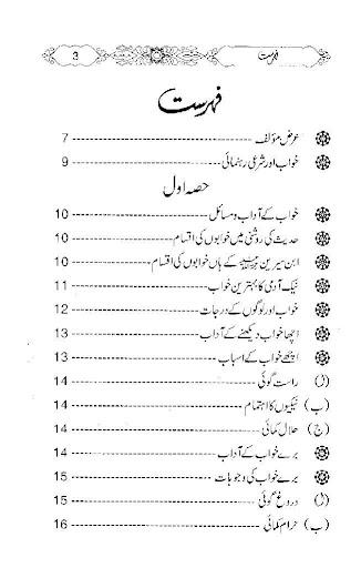 Khawab Aur Tabeer