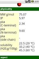 Screenshot of Amino Acids List