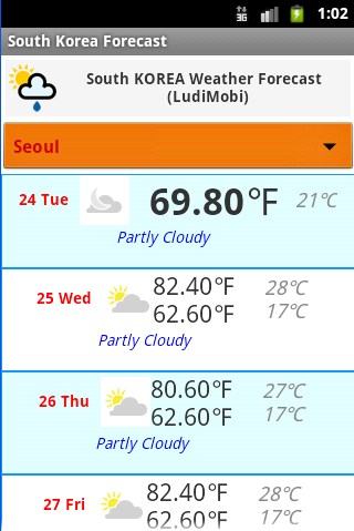 South Korea Weather Forecast