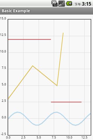 Flot Android Chart - screenshot