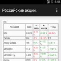 Цены российских акций. icon
