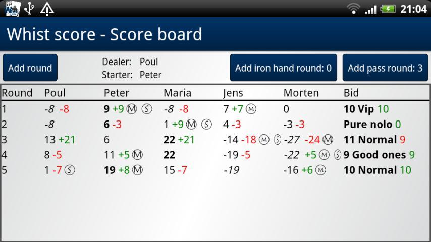 Whist score- screenshot