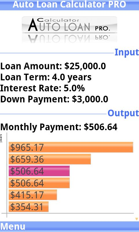 Auto Loan Calculator Pro Trial  Android Apps On Google Play