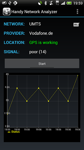 Mobile Network Analyzer