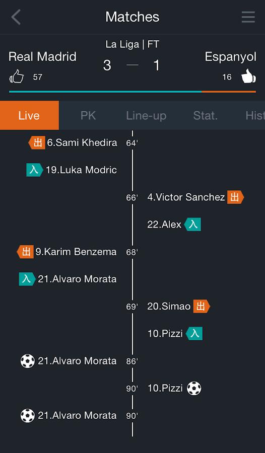 KICK OFF - LiveScore, News - screenshot
