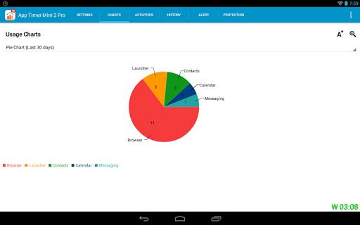 免費下載工具APP|應用定時器2 app開箱文|APP開箱王