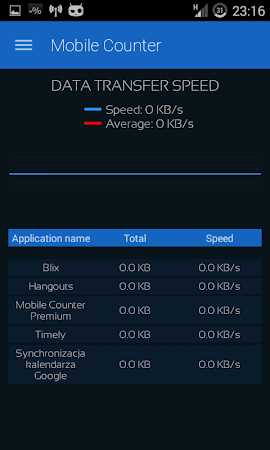 Mobile Counter 2 | Data usage 1.4.8 screenshot 89528