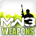 MW3 Weapons icon