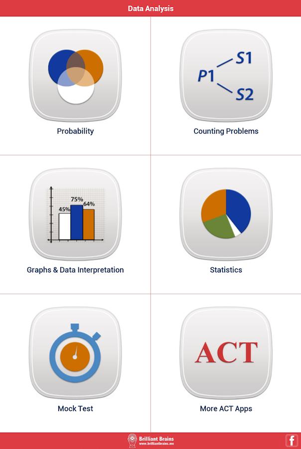 ACT Math : Data Analysis Lite