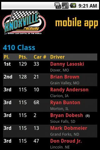 Knoxville Raceway- screenshot