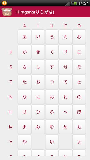 เรียนภาษาญี่ปุ่นเบื้องต้น