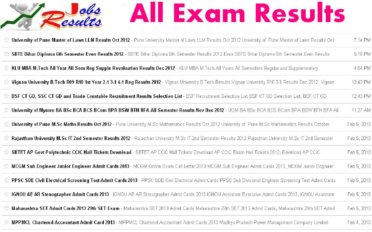 All Exam Results- screenshot