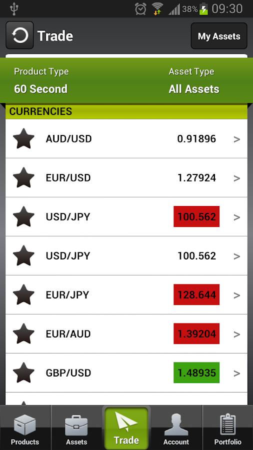 Binary options swing trading