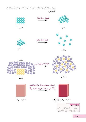 【免費教育App】المناهج العراقية كيمياء 6 علمي-APP點子