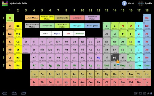 My periodic table for tablet android apps on google play my periodic table for tablet screenshot thumbnail urtaz Gallery
