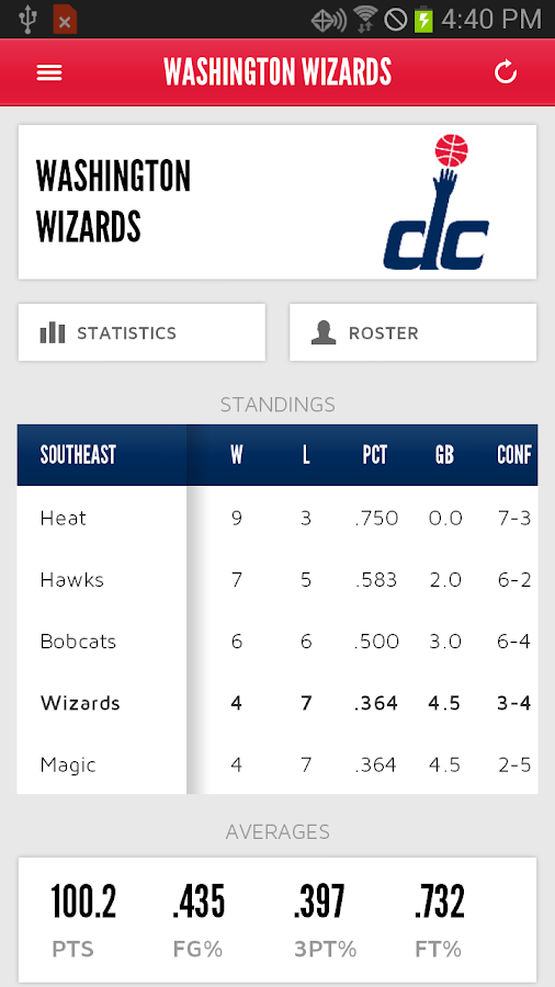 Washington Wizards Mobile - screenshot