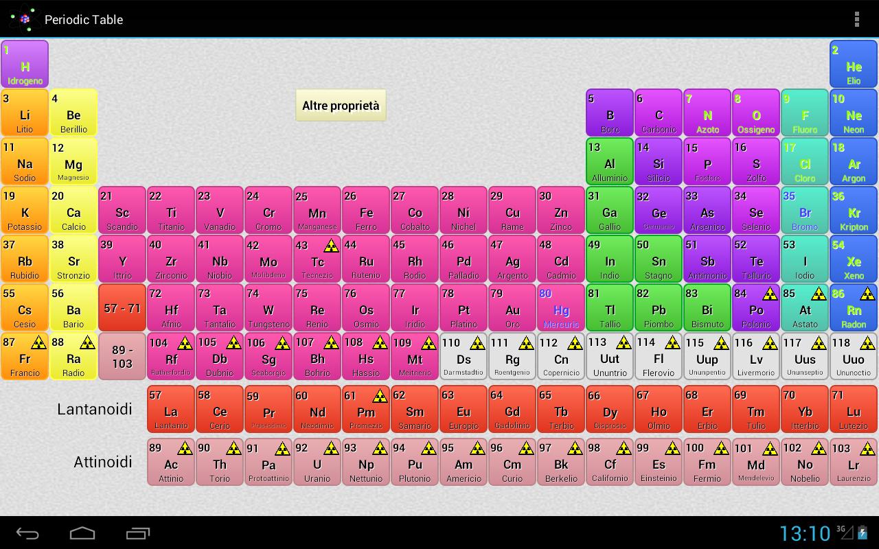 Tavola periodica app android su google play - Tavola numeri di ossidazione ...