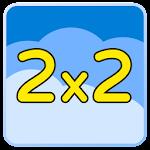 Learn Multiplication Table
