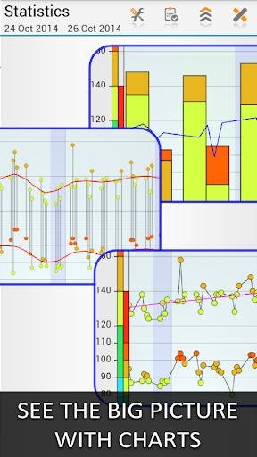 Blood Pressure Log - MyDiary Screenshot