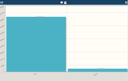 Webticari Online 3.6 screenshot 1026248