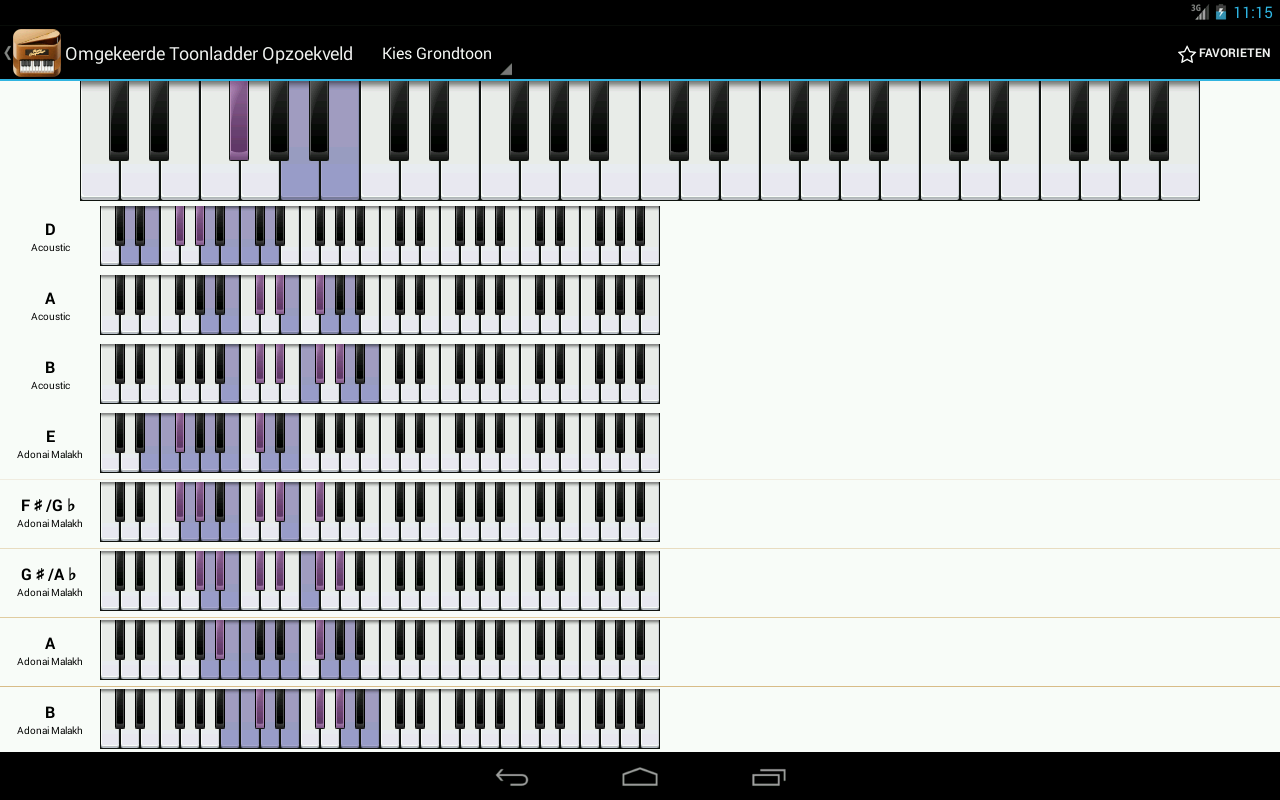 Piano Companion: akkoorden - Android-apps op Google Play