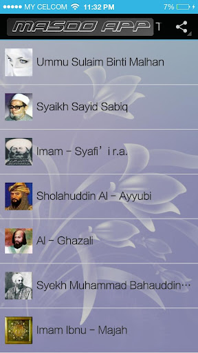 Tokoh Islam Tersohor Bhg 1