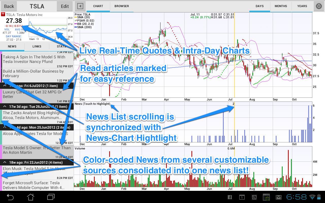 My Recent Stock Quotes Best My Recent Stock Quotes Entrancing Yahoo Finance Real Time Stock