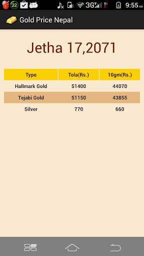 Nepal Gold Price