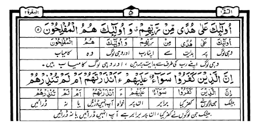 Quran Kareem Urdu Translation Pdf
