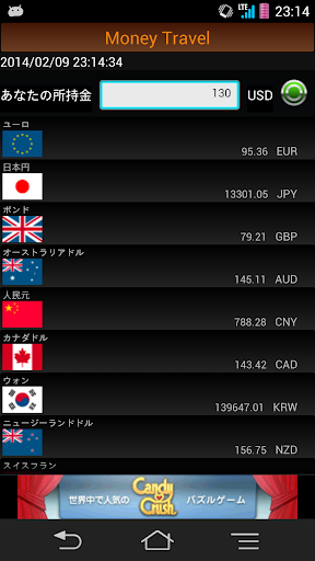 MoneyTravel 為替レート 通貨 両替 海外旅行