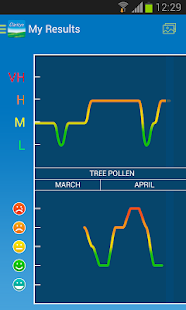 Clarityn's UK pollen forecast - screenshot thumbnail