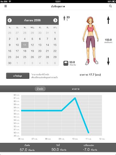 DPE Fitness Test