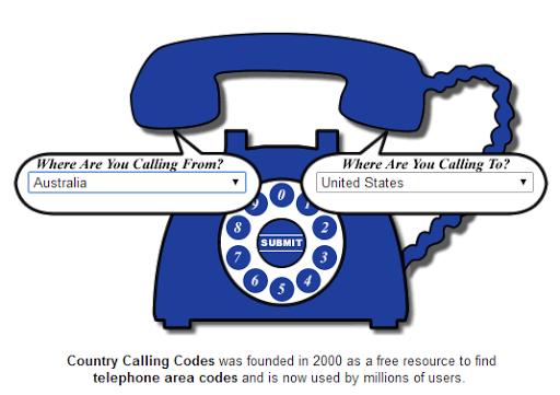 國家電話代碼