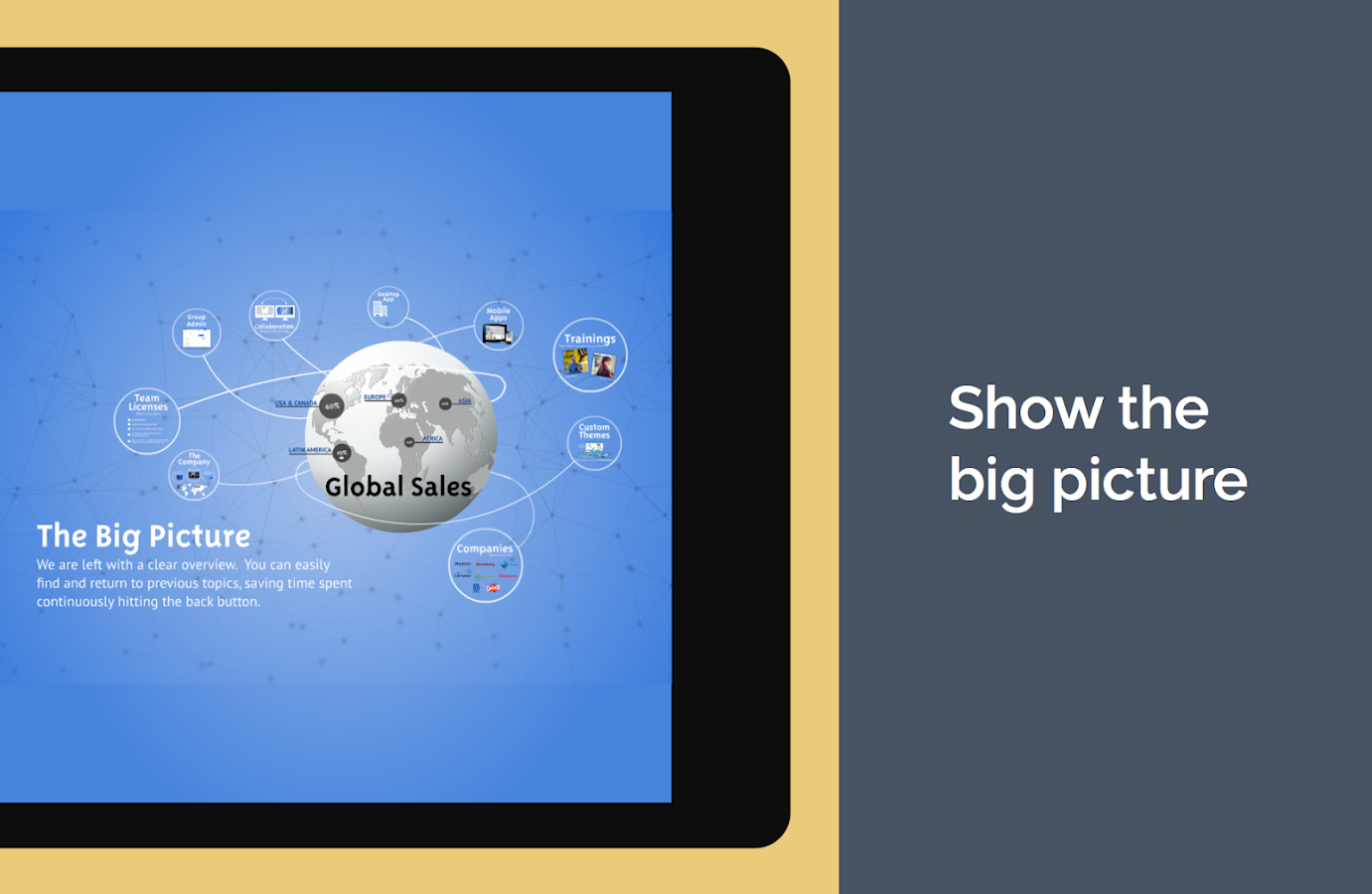 prezi viewer android apps on play