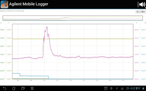 Agilent Mobile Logger - screenshot thumbnail