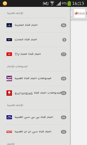 اخبار العالم العربي arabnews