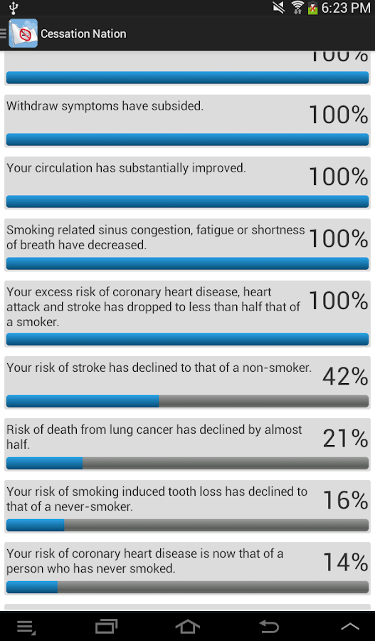 Quit Smoking: Cessation Nation- screenshot