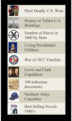 United States History Lists
